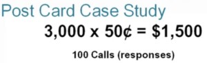03- 100 phone calls received for dental practice post card case study new patients direct mail copy