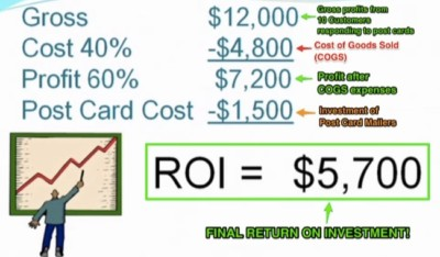 06_return_on_investment_dental_practice_direct_mail_campaign_money_math_breakdown_cost_of_goods_sold_direct_mail_atlanta2